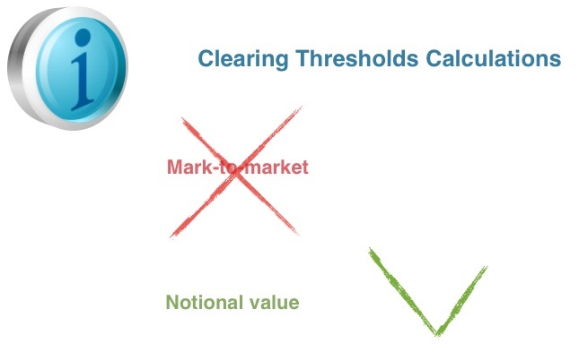 Clearing-thresholds-calculations-1