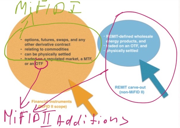 MiFID2-carve-out-sketch