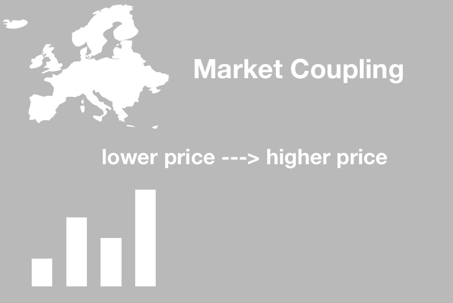 market coupling lower price higher price